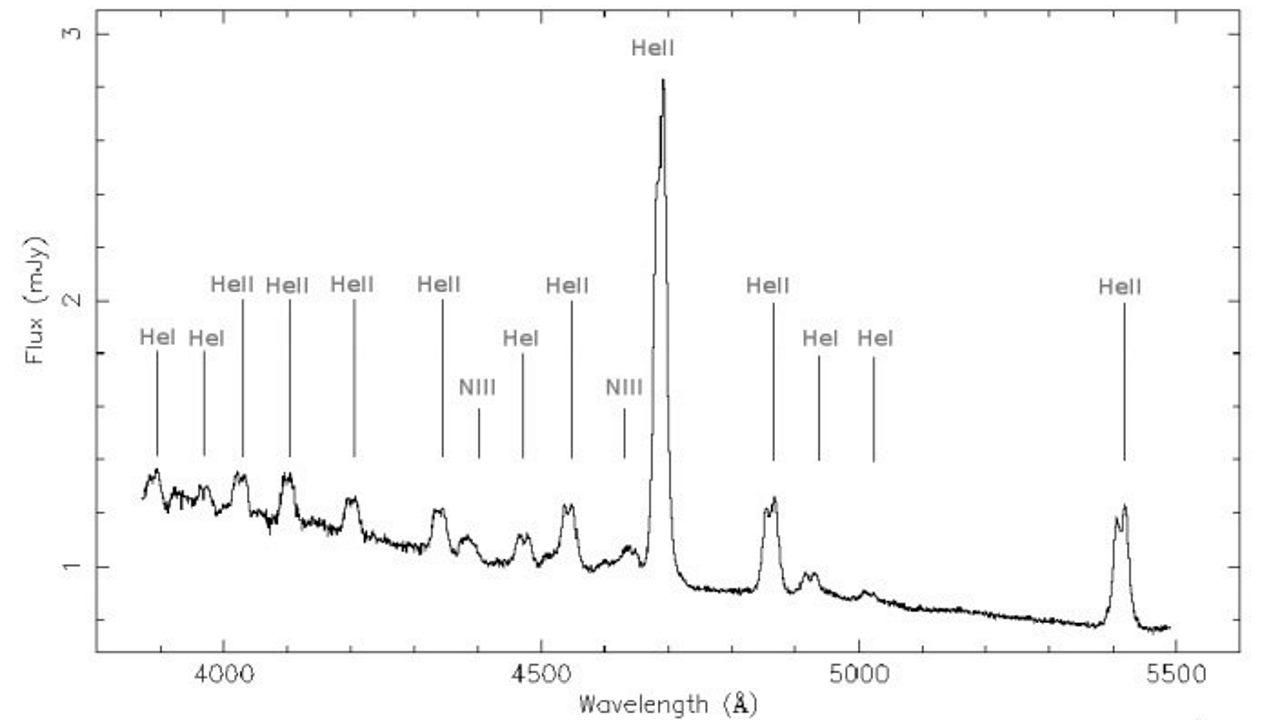 Спектр звезды