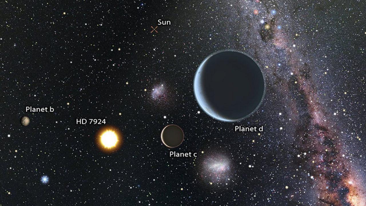 Звездная система